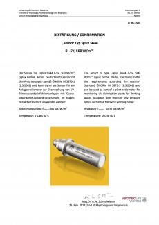 sglux SG44 Sensor Report